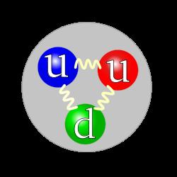 Quark_structure_proton_svg