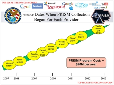 prism_players